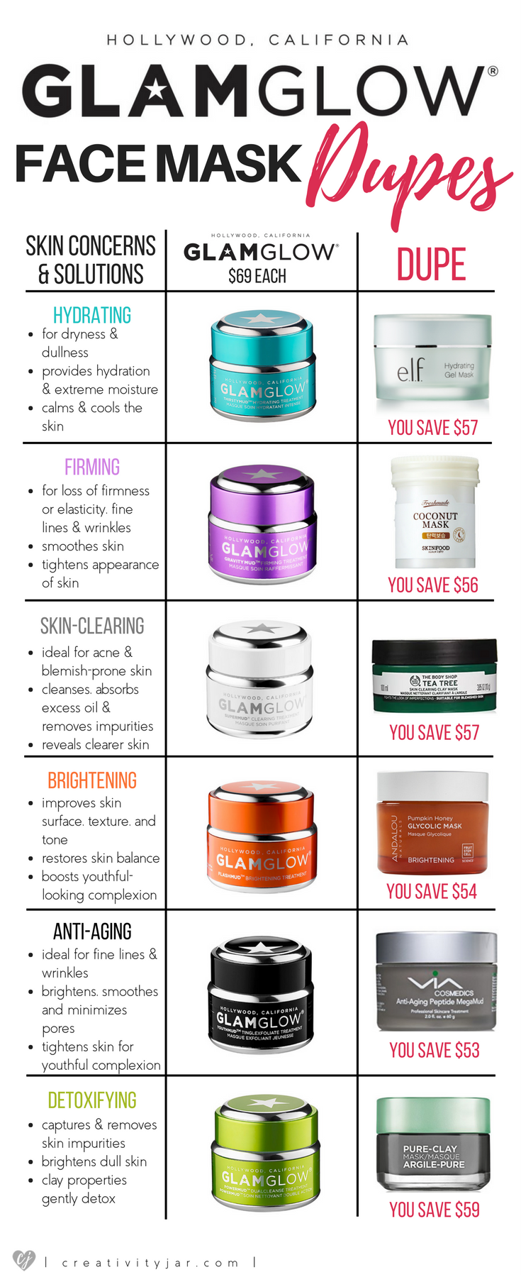 Affordable Glamglow Face Mask Dupes