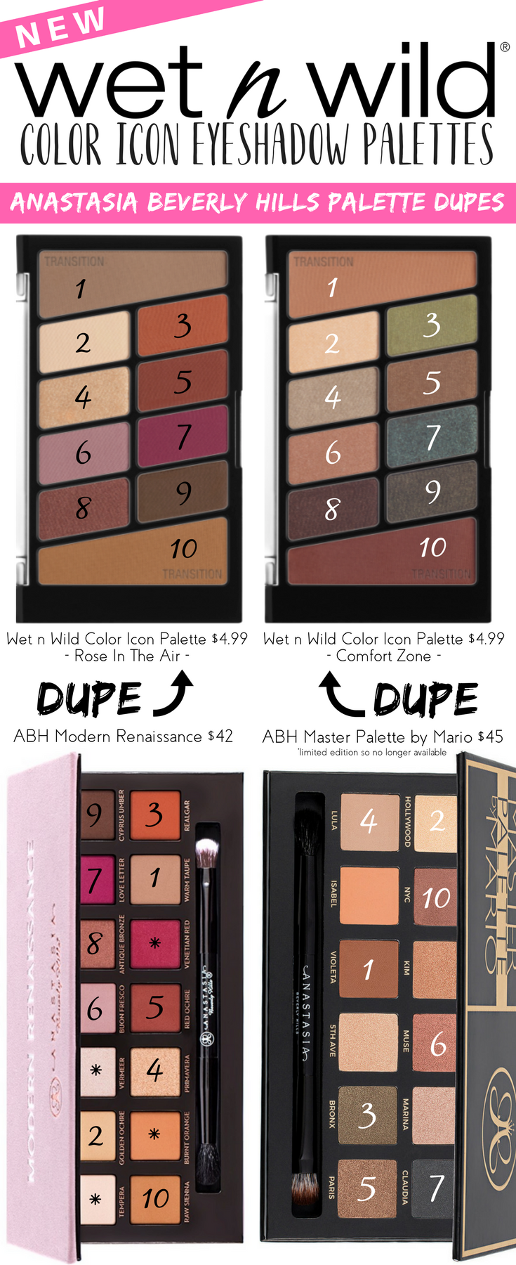 New Wet n Wild Color Icon Palettes ABH Dupes