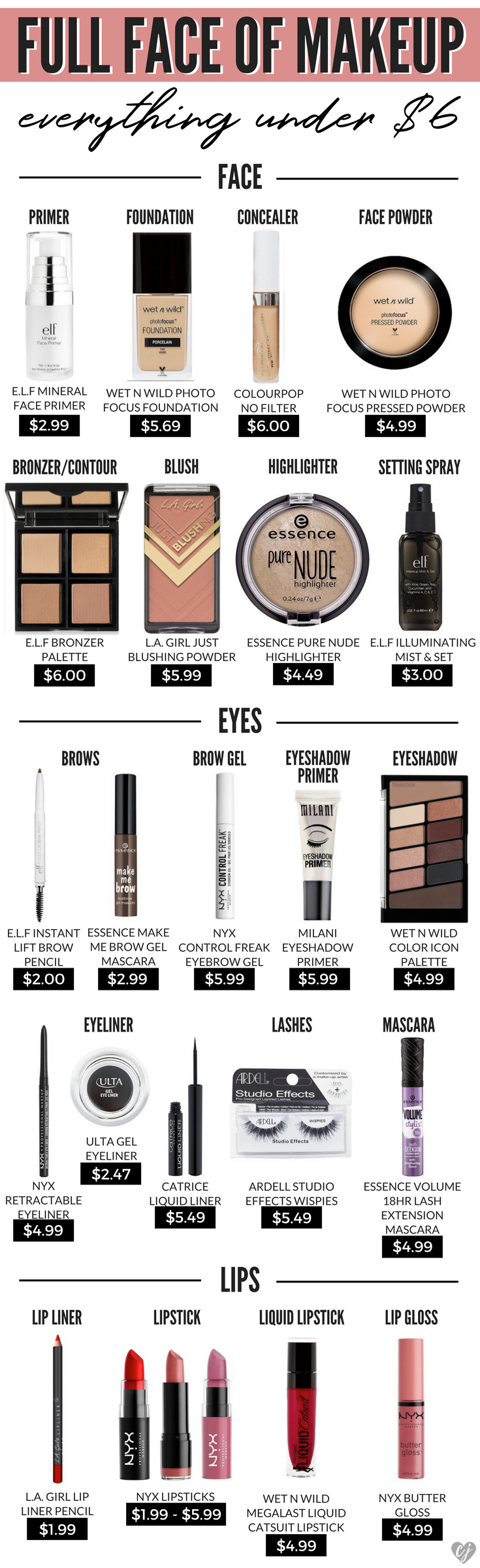 Full Face of Makeup everything under $6