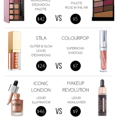 Drugstore Dupe Series: Cult Favorites
