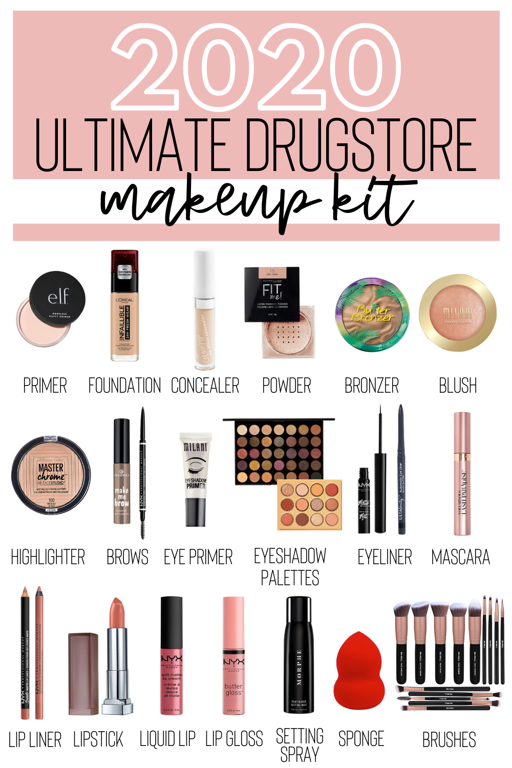Updated Ultimate Drugstore Makeup Kit